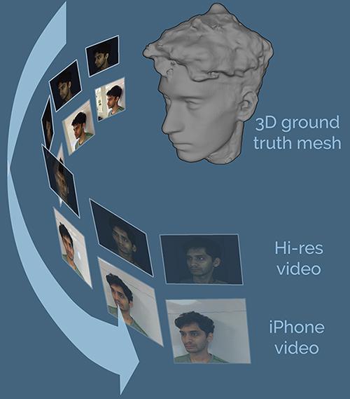 Vizualizatiion of 3dfaw video and mesh